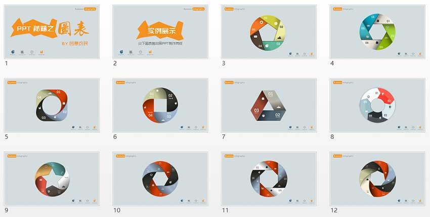 PPT教程|圆形3DPPT图表教程(附PPT图表模板)