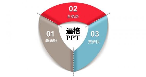 年终总结PPT,国外PPT模板下载,商务PPT,PPT图表制作,PPT图表素材