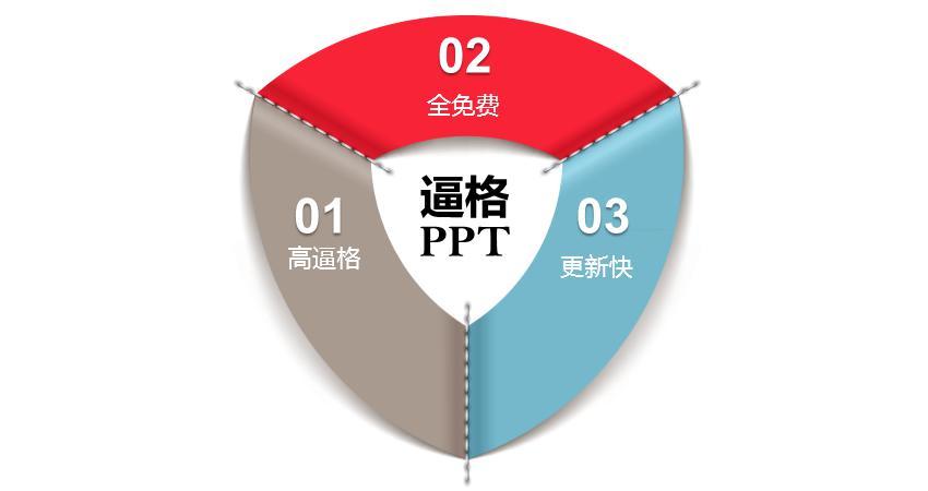 PPT图表|商务必备:2014年终总结PPT雷竞技app下载官网
