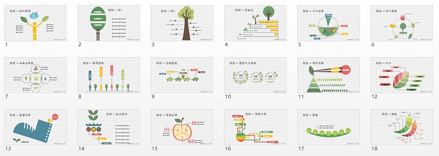 PPT图表模板,PPT图表素材,植物PPT,环保PPT模板