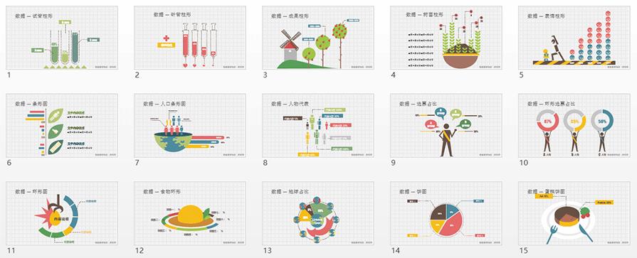 PPT图表,数据PPT模板,数据PPT素材,统计PPT图表