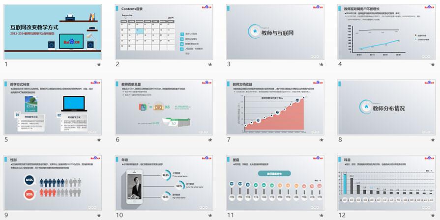 百度PPT模板,教师PPT模板,互联网行为分析PPT,PPT模板下载,微立体PPT模板