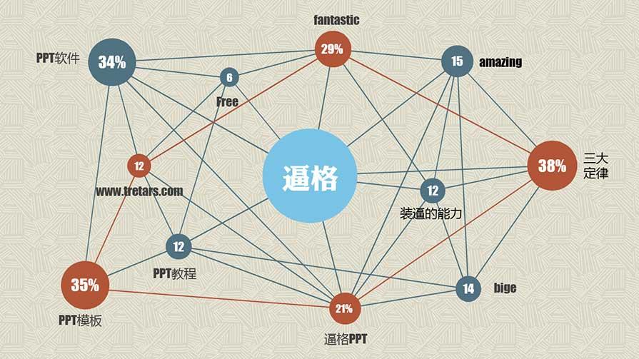 商务PPT图表,商务PPT模板,商务PPT模板下载,商务PPT素材
