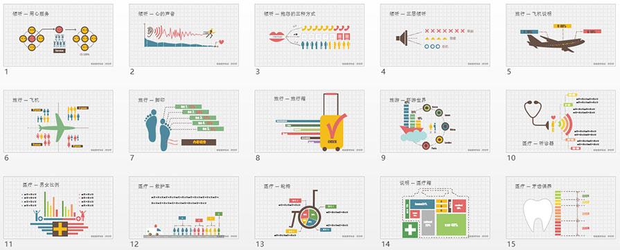 PPT图表制作,PPT图表素材,医疗PPT图表,旅游PPT图表