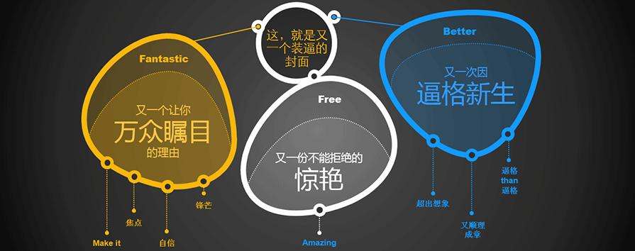 PPT模板|韩国PPT:又一个不可明述成为不可方物