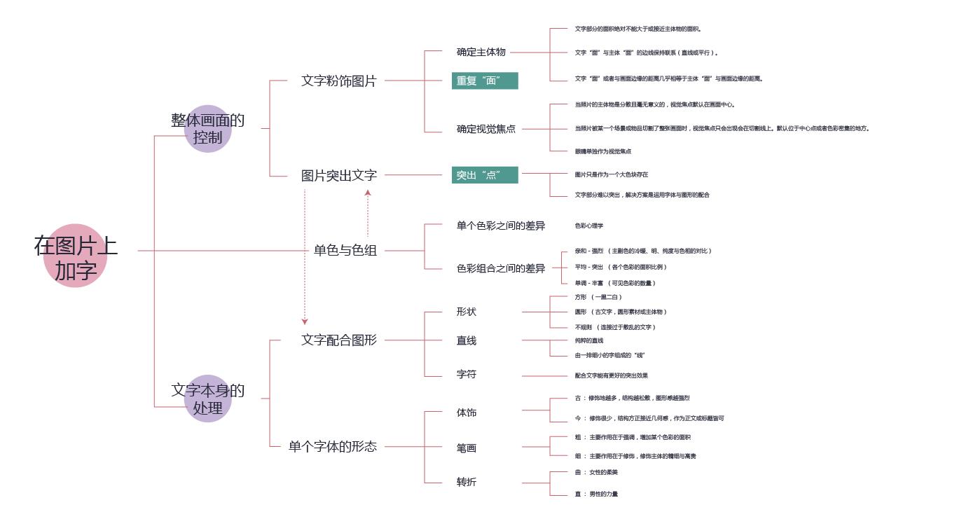 ppt-jiaocheng-31-2