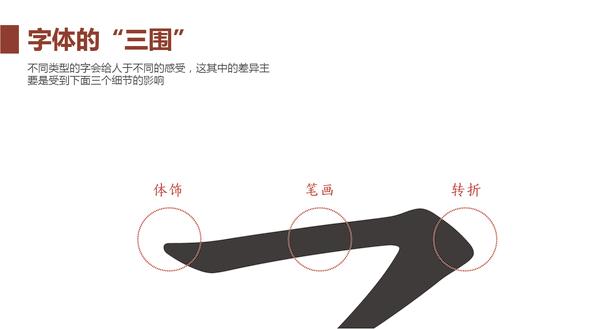 ppt字体