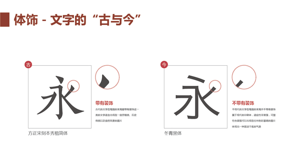 ppt文字