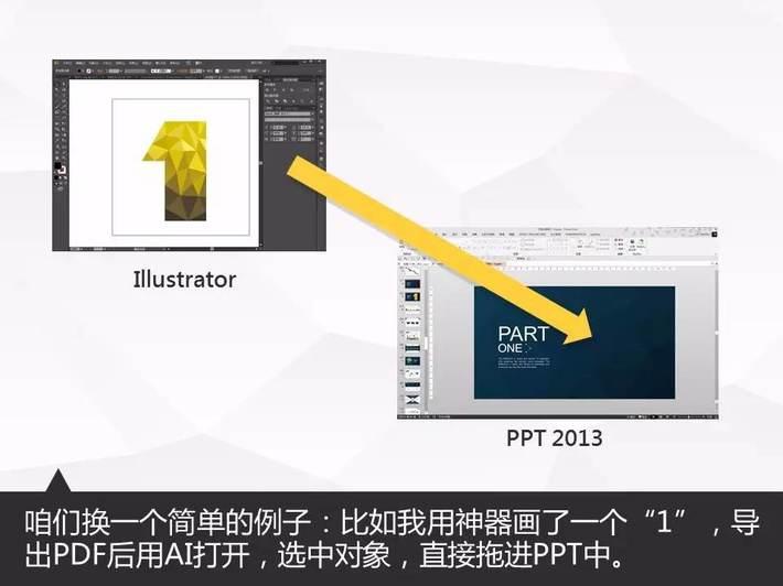 PPT模板制作,PPT教程